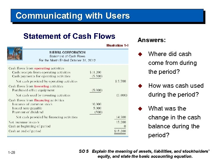 Communicating with Users Statement of Cash Flows Answers: Illustration 1 -8 u u How