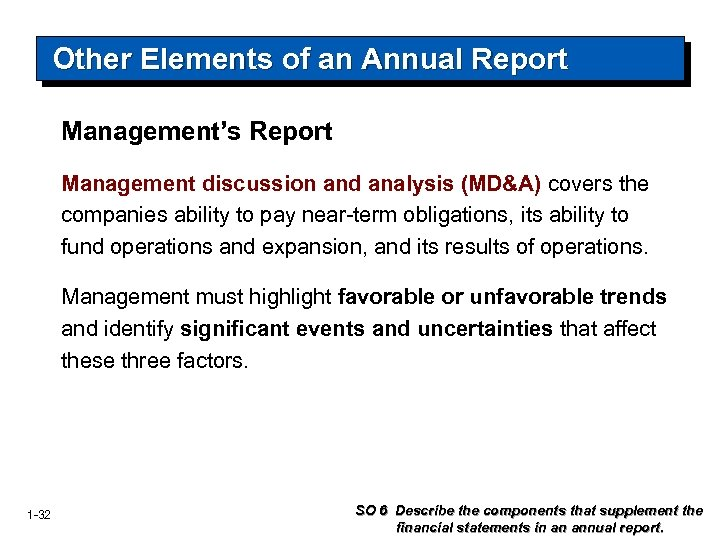 Other Elements of an Annual Report Management's Report Management discussion and analysis (MD&A) covers