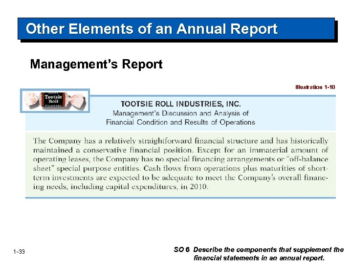 Other Elements of an Annual Report Management's Report Illustration 1 -10 1 -33 SO