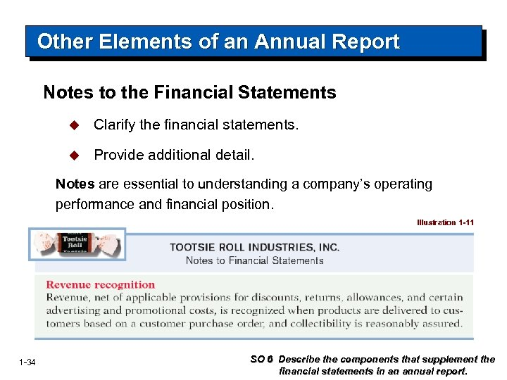 Other Elements of an Annual Report Notes to the Financial Statements u Clarify the