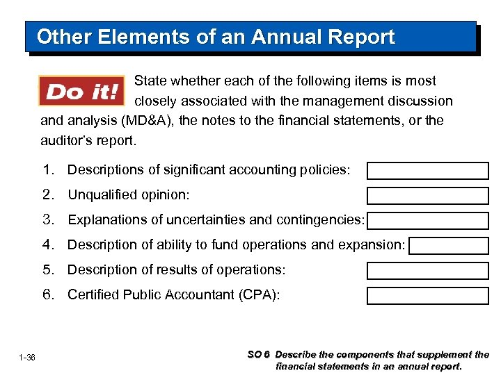 Other Elements of an Annual Report State whether each of the following items is