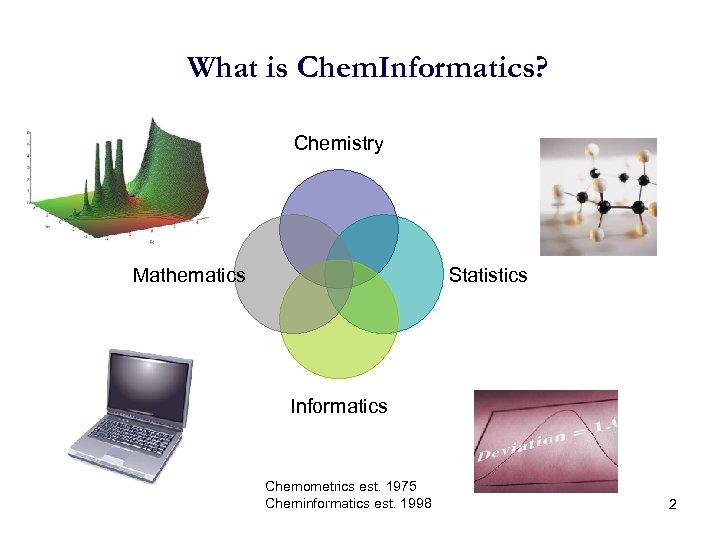What is Chem. Informatics? Chemistry Mathematics Statistics Informatics Chemometrics est. 1975 Cheminformatics est. 1998