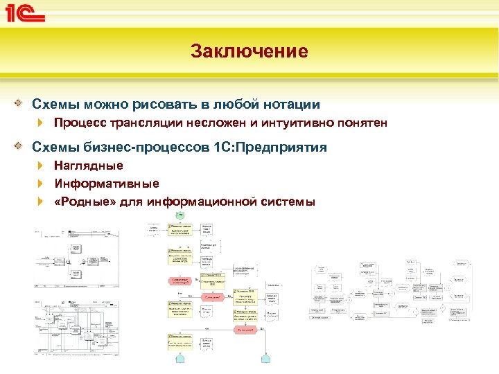 Заключение Схемы можно рисовать в любой нотации Процесс трансляции несложен и интуитивно понятен Схемы