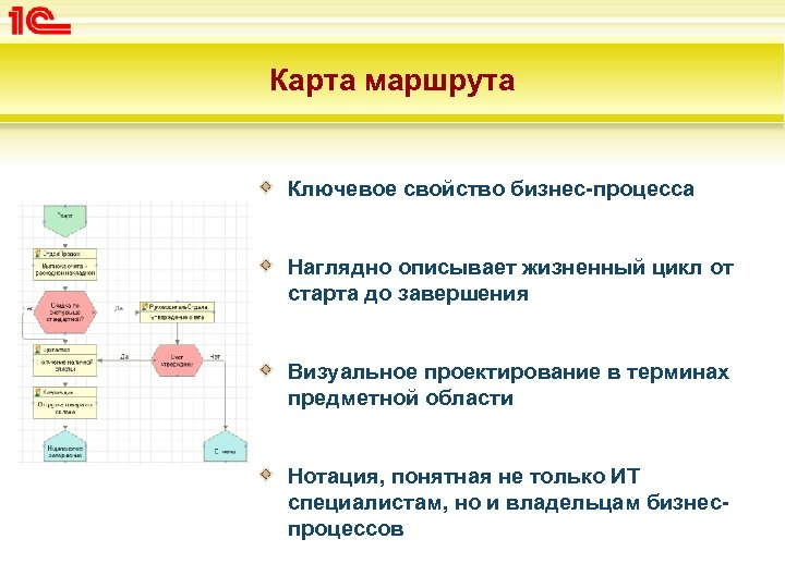 Карта маршрута Ключевое свойство бизнес-процесса Наглядно описывает жизненный цикл от старта до завершения Визуальное