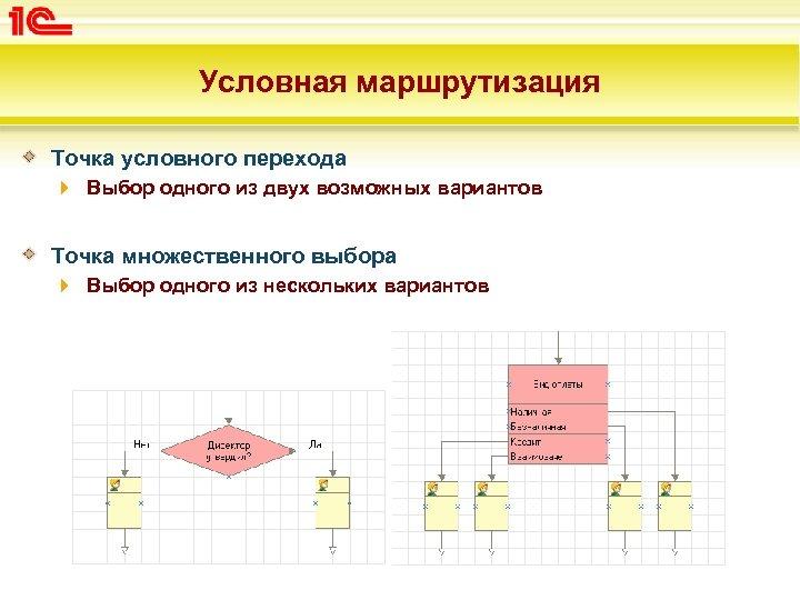 Условная маршрутизация Точка условного перехода Выбор одного из двух возможных вариантов Точка множественного выбора