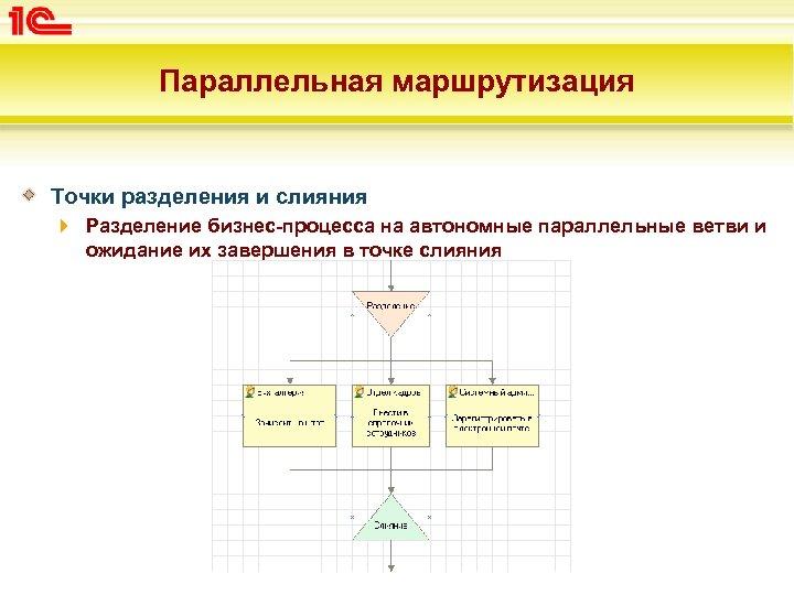 Параллельная маршрутизация Точки разделения и слияния Разделение бизнес-процесса на автономные параллельные ветви и ожидание
