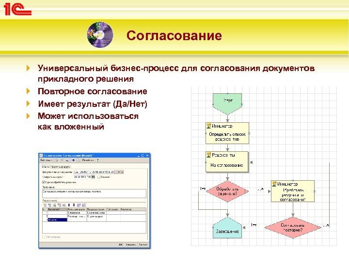 Согласование Универсальный бизнес-процесс для согласования документов прикладного решения Повторное согласование Имеет результат (Да/Нет) Может