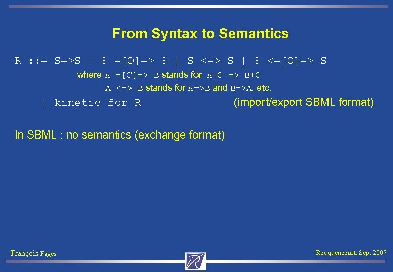 From Syntax to Semantics R : : = S=>S | S =[O]=> S |