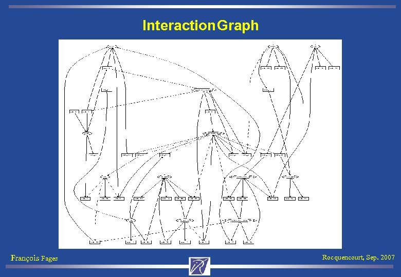 Interaction Graph François Fages Rocquencourt, Sep. 2007