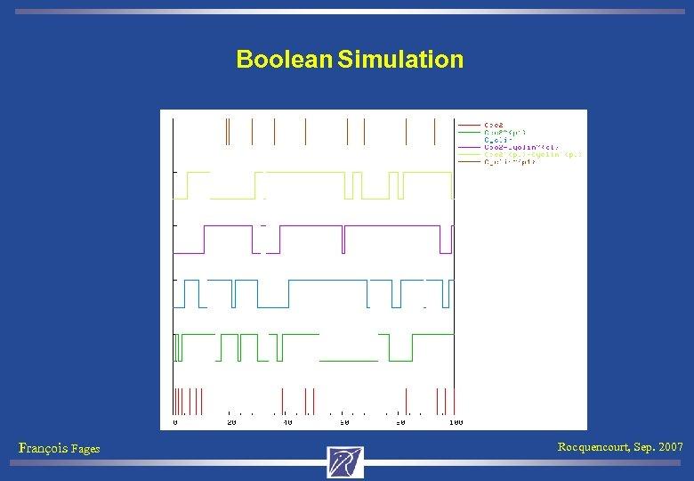 Boolean Simulation François Fages Rocquencourt, Sep. 2007