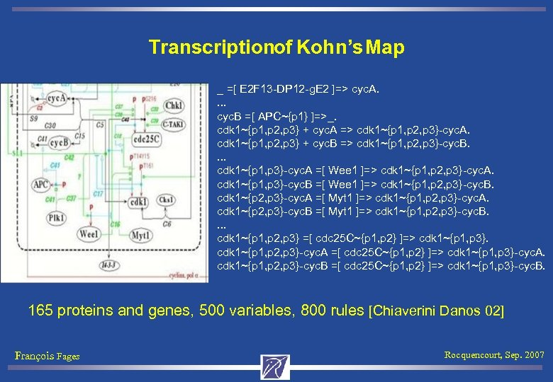 Transcriptionof Kohn's Map _ =[ E 2 F 13 -DP 12 -g. E 2