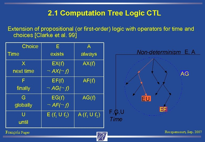 2. 1 Computation Tree Logic CTL Extension of propositional (or first-order) logic with operators