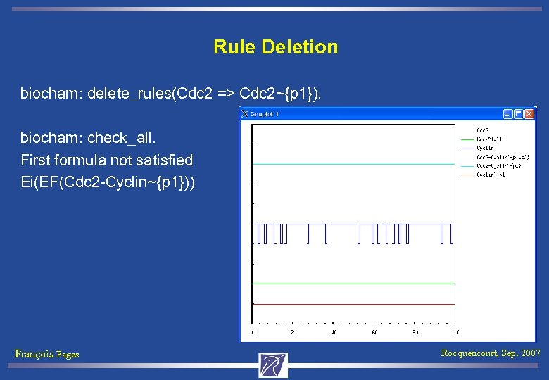 Rule Deletion biocham: delete_rules(Cdc 2 => Cdc 2~{p 1}). biocham: check_all. First formula not