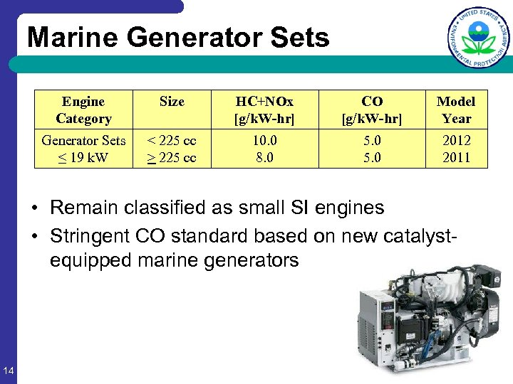 Marine Generator Sets Engine Category Size HC+NOx [g/k. W-hr] CO [g/k. W-hr] Model Year
