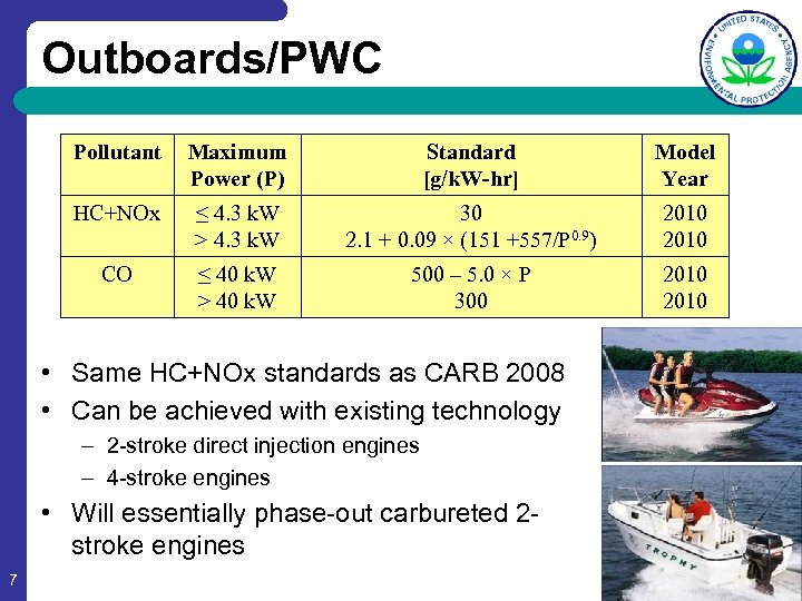 Outboards/PWC Pollutant Maximum Power (P) Standard [g/k. W-hr] Model Year HC+NOx ≤ 4. 3