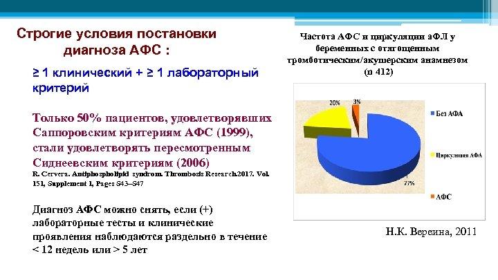 Строгие условия постановки диагноза АФС : ≥ 1 клинический + ≥ 1 лабораторный критерий