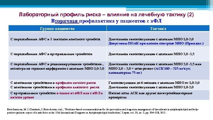 Лабораторный профиль риска – влияние на лечебную тактику (2) Вторичная профилактика у пациентов с