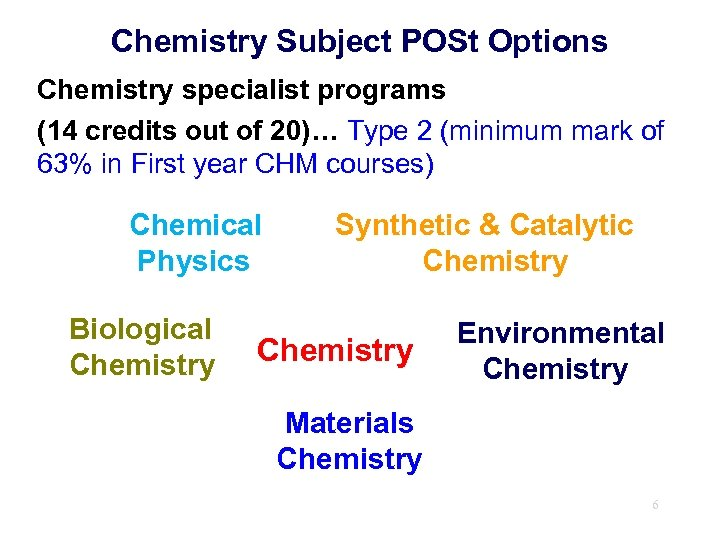 Chemistry Subject POSt Options Chemistry specialist programs (14 credits out of 20)… Type 2