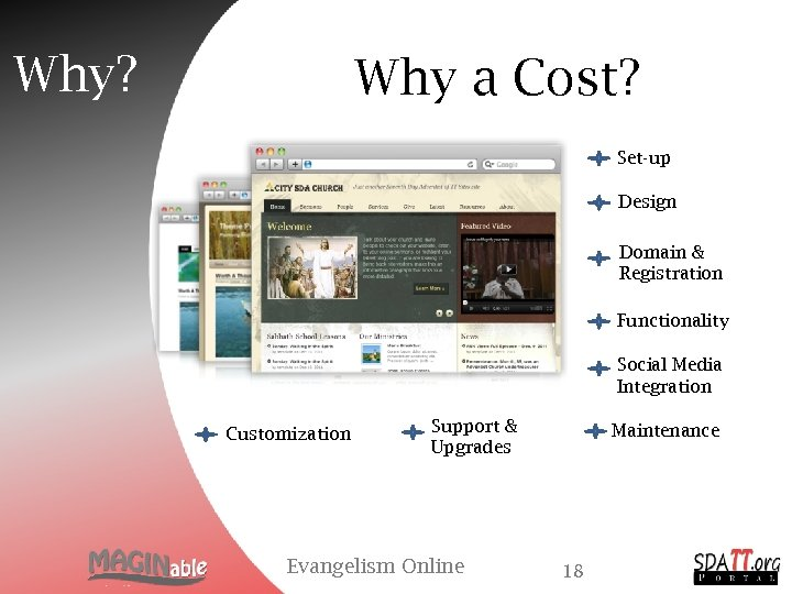 Why? Why a Cost? Set-up Design Domain & Registration Functionality Social Media Integration Customization