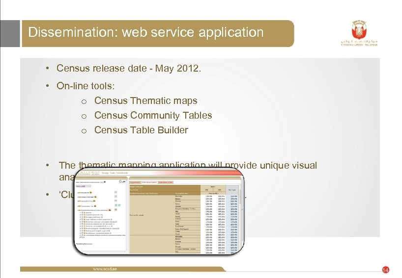 Dissemination: web service application • Census release date - May 2012. • On-line tools: