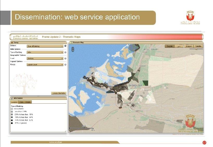 Dissemination: web service application 17