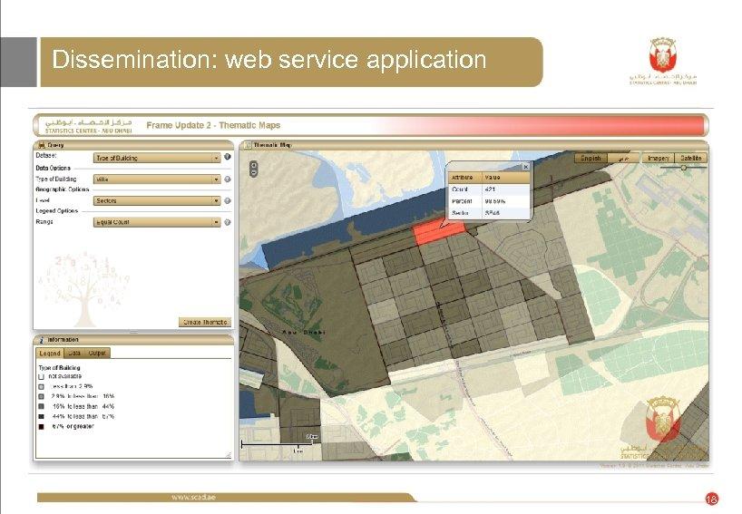 Dissemination: web service application 18