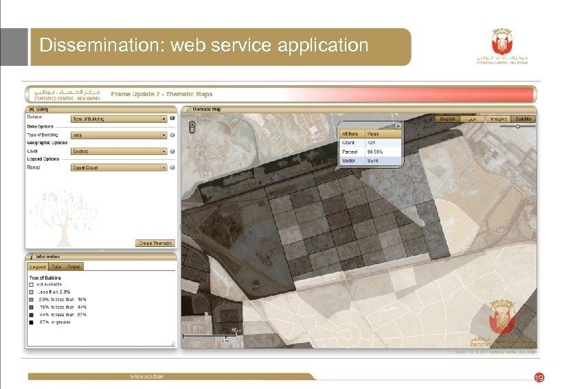 Dissemination: web service application 19
