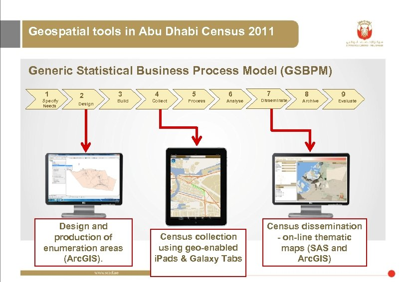 Geospatial tools in Abu Dhabi Census 2011 Generic Statistical Business Process Model (GSBPM) 1