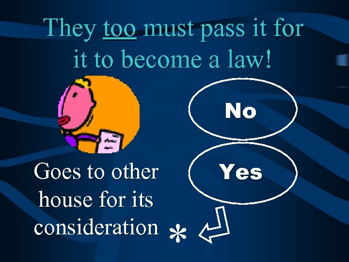 They too must pass it for it to become a law! No Goes to