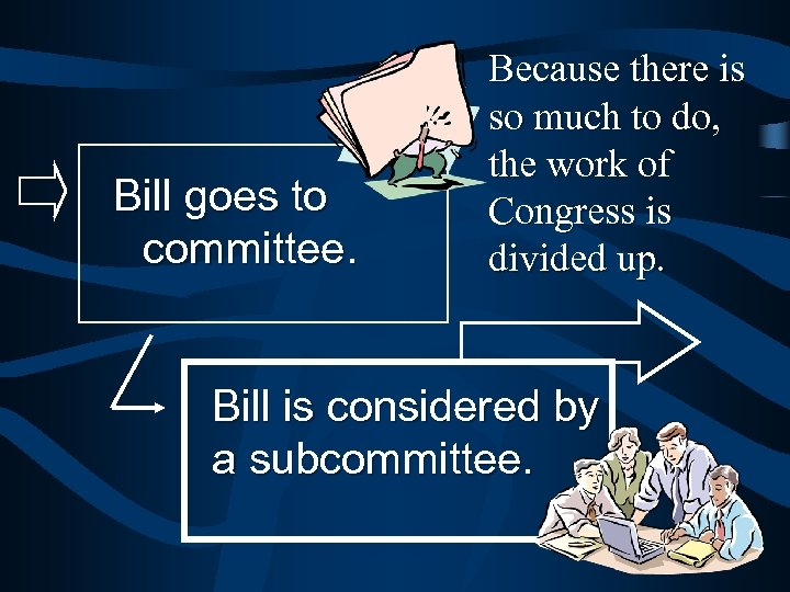 Bill goes to committee. Because there is so much to do, the work of
