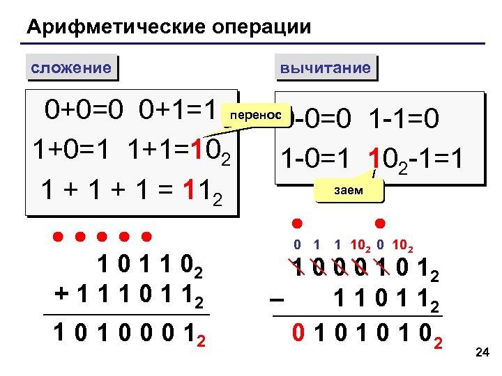 Арифметические операции сложение вычитание 0+0=0 0+1=1 перенос0 -0=0 1 -1=0 1+0=1 1+1=102 1 -0=1