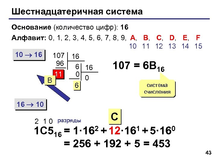Шестнадцатеричная система Основание (количество цифр): 16 Алфавит: 0, 1, 2, 3, 4, 5, 6,