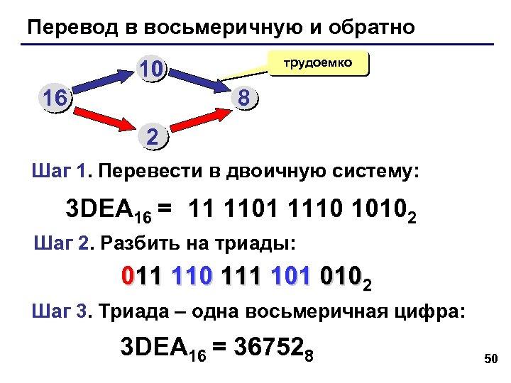 Перевод в восьмеричную и обратно трудоемко 10 16 8 2 Шаг 1. Перевести в