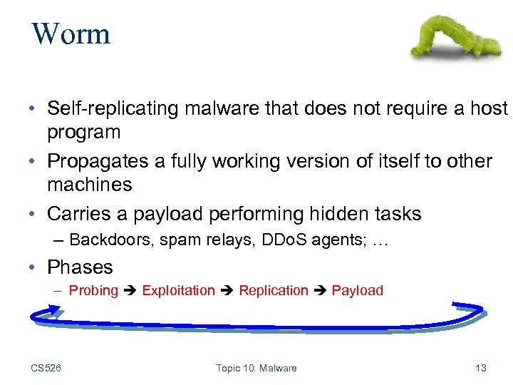 Worm • Self-replicating malware that does not require a host program • Propagates a