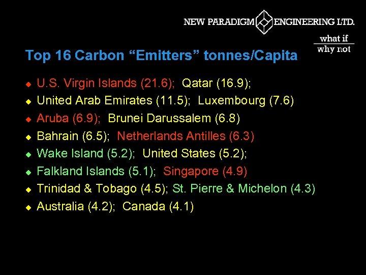 """Top 16 Carbon """"Emitters"""" tonnes/Capita u u u u U. S. Virgin Islands (21."""
