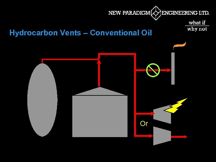 Hydrocarbon Vents – Conventional Oil Or