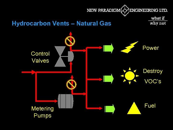 Hydrocarbon Vents – Natural Gas Control Valves Power Destroy VOC's Metering Pumps Fuel
