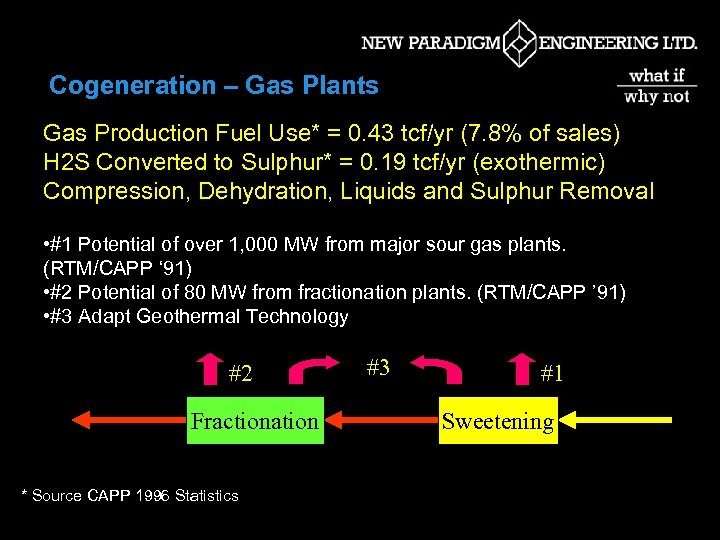 Cogeneration – Gas Plants Gas Production Fuel Use* = 0. 43 tcf/yr (7. 8%