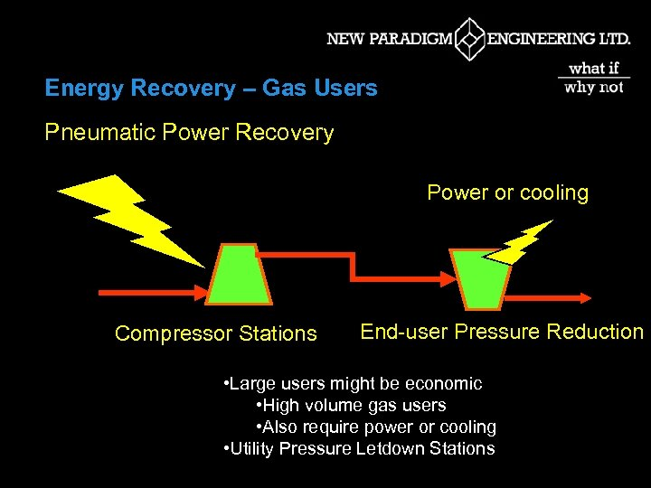 Energy Recovery – Gas Users Pneumatic Power Recovery Power or cooling Compressor Stations End-user