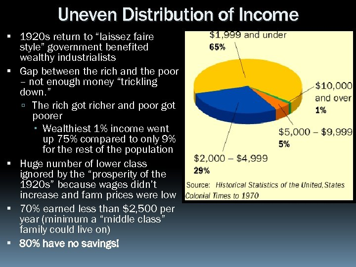 """Uneven Distribution of Income 1920 s return to """"laissez faire style"""" government benefited wealthy"""