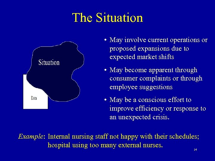 The Situation • May involve current operations or proposed expansions due to expected market