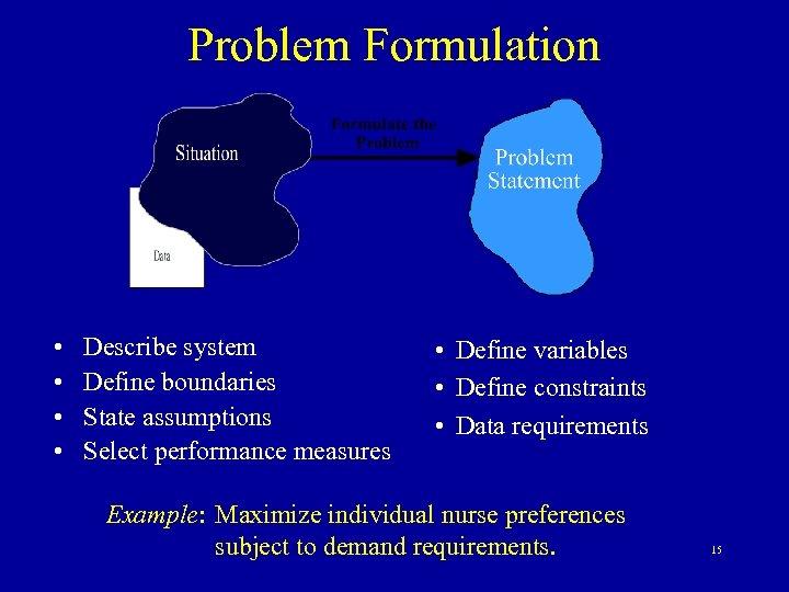 Problem Formulation • • Describe system Define boundaries State assumptions Select performance measures •