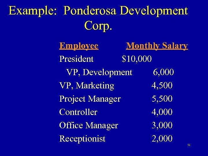 Example: Ponderosa Development Corp. Employee Monthly Salary President $10, 000 VP, Development 6, 000