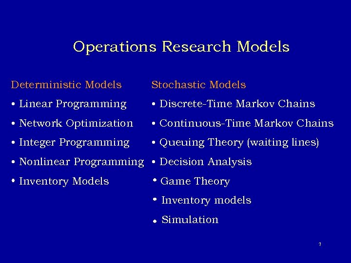 Operations Research Models Deterministic Models Stochastic Models • Linear Programming • Discrete-Time Markov Chains