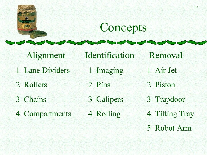 17 Concepts Alignment Identification Removal 1 Lane Dividers 1 Imaging 1 Air Jet 2