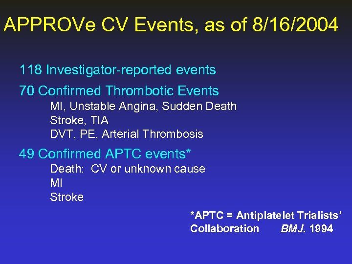 APPROVe CV Events, as of 8/16/2004 118 Investigator-reported events 70 Confirmed Thrombotic Events MI,