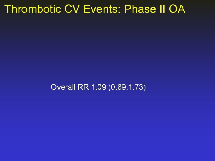 Thrombotic CV Events: Phase II OA Overall RR 1. 09 (0. 69, 1. 73)