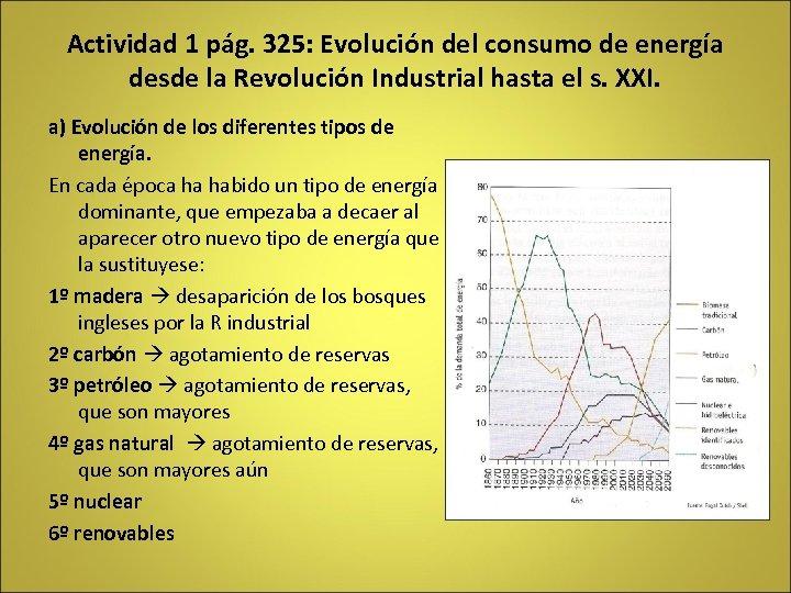 Actividad 1 pág. 325: Evolución del consumo de energía desde la Revolución Industrial hasta