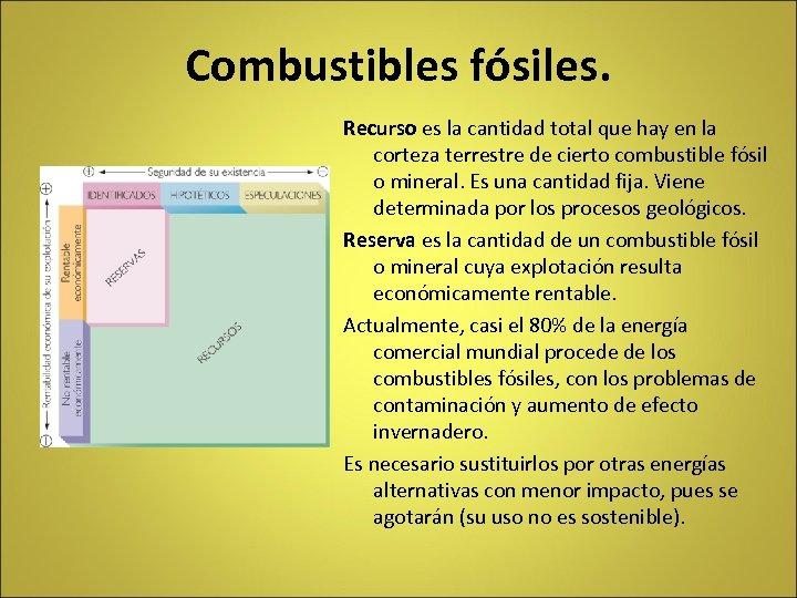 Combustibles fósiles. Recurso es la cantidad total que hay en la corteza terrestre de