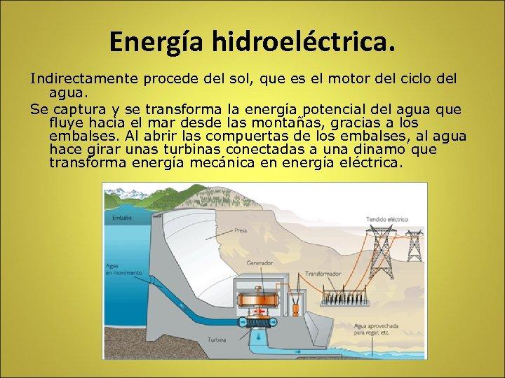 Energía hidroeléctrica. Indirectamente procede del sol, que es el motor del ciclo del agua.